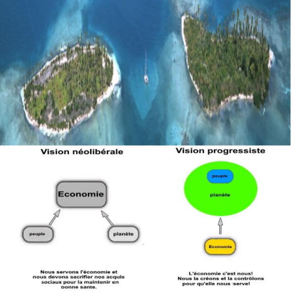 L'île des naufragés (d'après Louis Even)